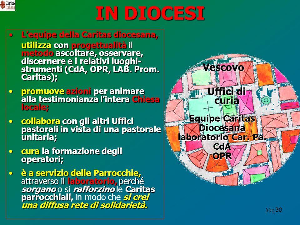 30 30q IN DIOCESI Lequipe della Caritas diocesana,Lequipe della Caritas diocesana, utilizza conprogettualitàil metodoascoltare, osservare, discernere e i relativi luoghi- strumenti (CdA, OPR, LAB.