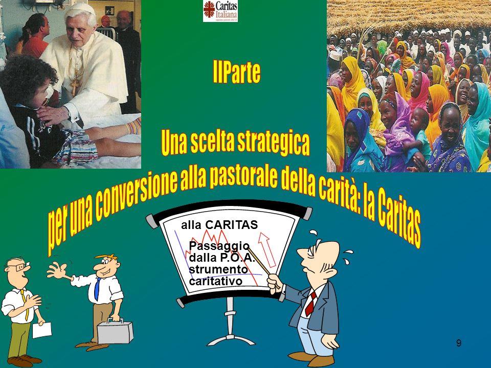 9 Passaggio dalla P.O.A. strumento caritativo alla CARITAS