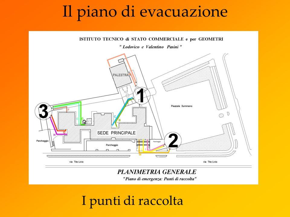 Il piano di evacuazione I punti di raccolta