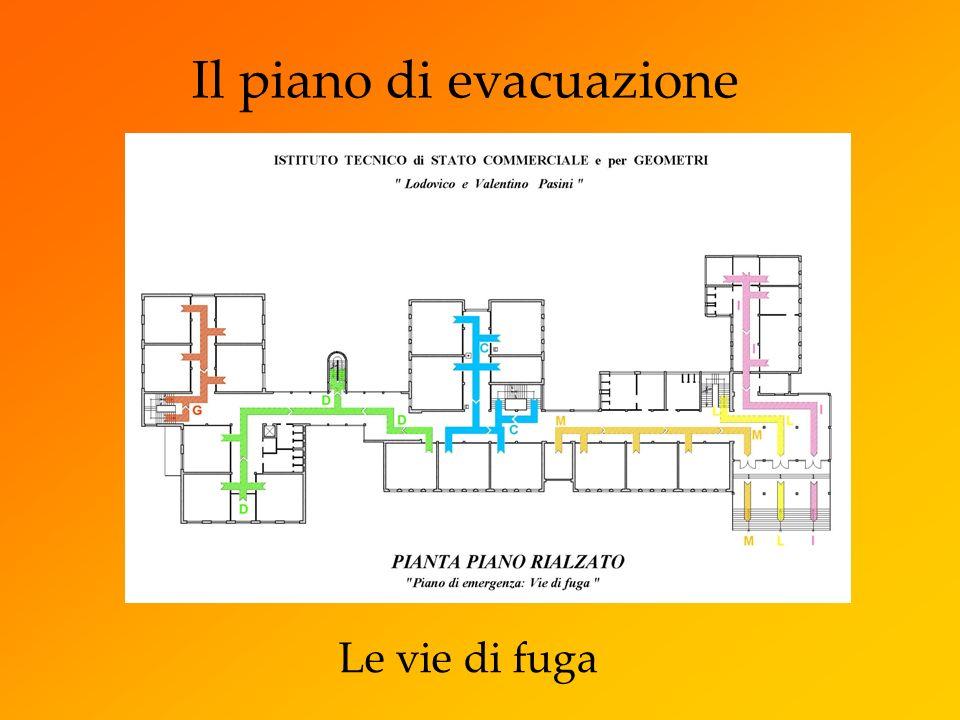 Il piano di evacuazione Le vie di fuga
