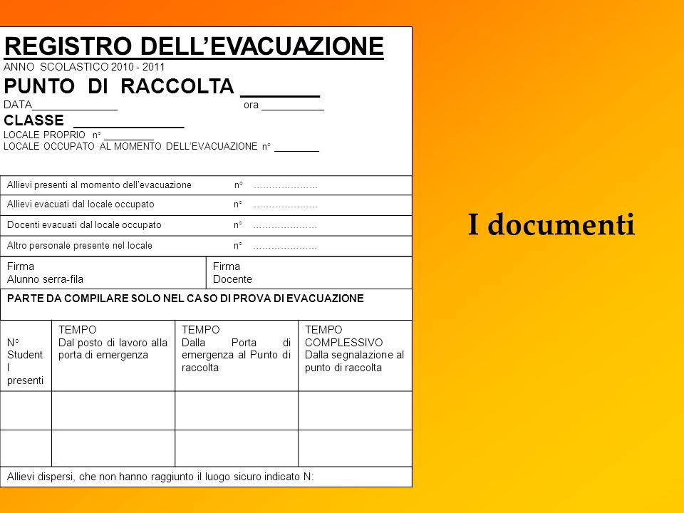 I documenti REGISTRO DELLEVACUAZIONE ANNO SCOLASTICO 2010 - 2011 PUNTO DI RACCOLTA _______ DATA_______________ ora ___________ CLASSE _____________ LO