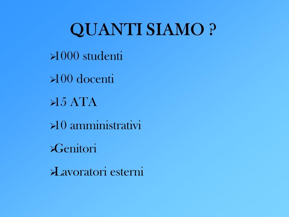 QUANTI SIAMO ? 1000 studenti 100 docenti 15 ATA 10 amministrativi Genitori Lavoratori esterni