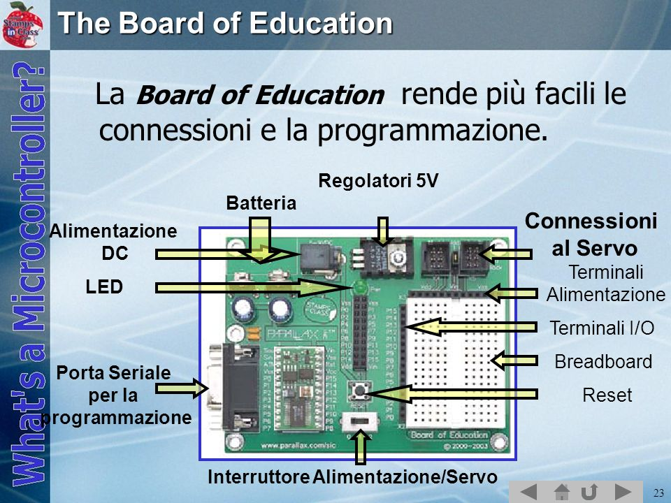 23 The Board of Education La Board of Education rende più facili le connessioni e la programmazione. Breadboard Connessioni al Servo Regolatori 5V Bat