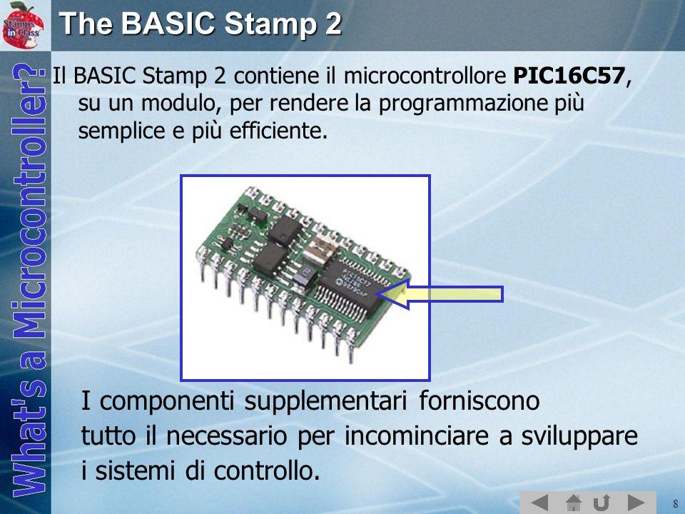 39 Directives Le direttive sono speciali istruzioni per lEditor destinate ad assicurare che il codice siatokenizzato per la corretta versione del PBASIC e per il corretto modello di Basic Stamp.