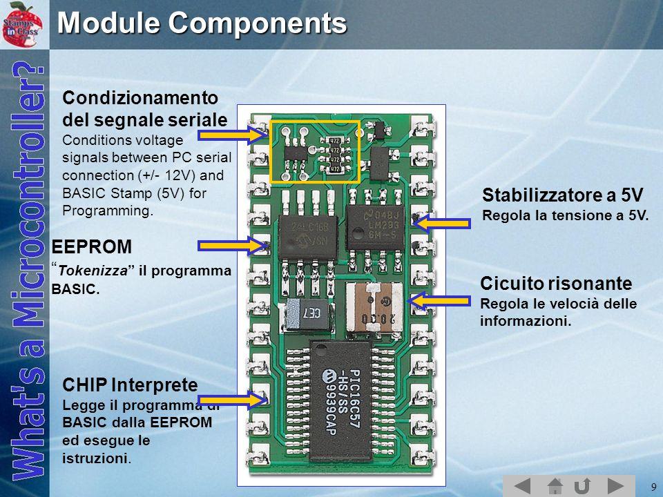 10 Module Pins Pin 1: S OUT Trasmette I dati durante la programmazione and e usa le I struzioni di DEBUG.