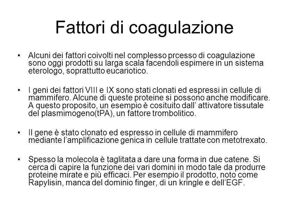 Fattori di coagulazione Alcuni dei fattori coivolti nel complesso prcesso di coagulazione sono oggi prodotti su larga scala facendoli espimere in un s