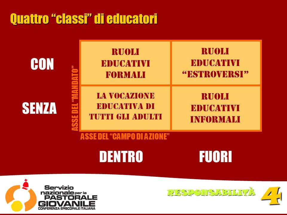 Quattro classi di educatori ASSE DEL CAMPO DI AZIONE ASSE DEL MANDATO CON SENZA DENTROFUORI RUOLI EDUCATIVI FORMALI RUOLI EDUCATIVI ESTROVERSI LA VOCAZIONE EDUCATIVA DI TUTTI GLI ADULTI RUOLI EDUCATIVI INFORMALI 4 RESPONSABILITÀ