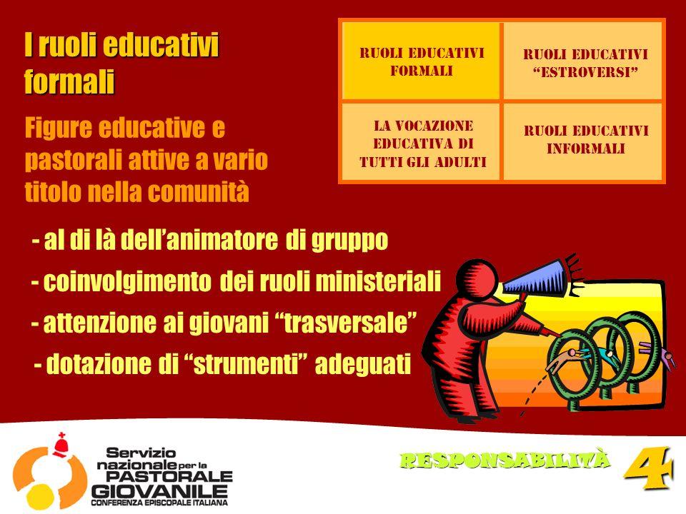 RUOLI EDUCATIVI FORMALI RUOLI EDUCATIVI ESTROVERSI LA VOCAZIONE EDUCATIVA DI TUTTI GLI ADULTI RUOLI EDUCATIVI INFORMALI I ruoli educativi formali - al di là dellanimatore di gruppo - coinvolgimento dei ruoli ministeriali Figure educative e pastorali attive a vario titolo nella comunità - attenzione ai giovani trasversale - dotazione di strumenti adeguati 4 RESPONSABILITÀ