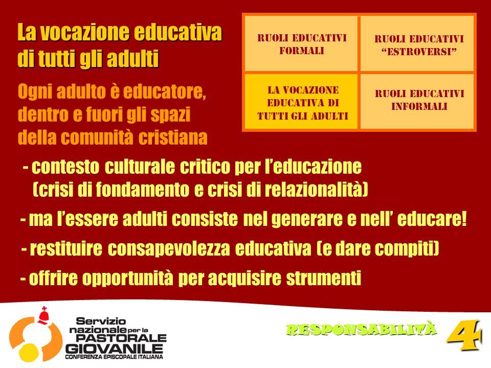 RUOLI EDUCATIVI FORMALI RUOLI EDUCATIVI ESTROVERSI LA VOCAZIONE EDUCATIVA DI TUTTI GLI ADULTI RUOLI EDUCATIVI INFORMALI La vocazione educativa di tutti gli adulti Ogni adulto è educatore, dentro e fuori gli spazi della comunità cristiana - contesto culturale critico per leducazione (crisi di fondamento e crisi di relazionalità) - ma lessere adulti consiste nel generare e nell educare.
