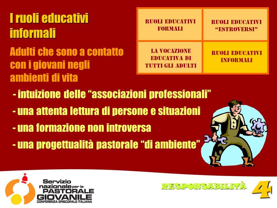RUOLI EDUCATIVI FORMALI RUOLI EDUCATIVI ESTROVERSI LA VOCAZIONE EDUCATIVA DI TUTTI GLI ADULTI RUOLI EDUCATIVI INFORMALI I ruoli educativi informali Adulti che sono a contatto con i giovani negli ambienti di vita - intuizione delle associazioni professionali - una formazione non introversa - una progettualità pastorale di ambiente - una attenta lettura di persone e situazioni 4 RESPONSABILITÀ