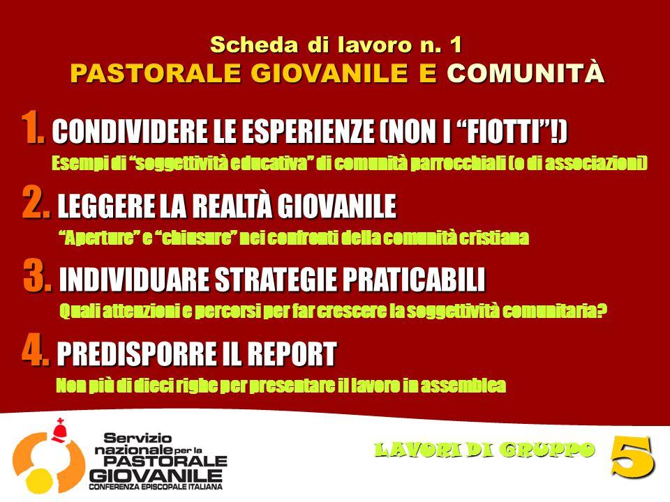 Scheda di lavoro n. 1 PASTORALE GIOVANILE E COMUNITÀ 1.