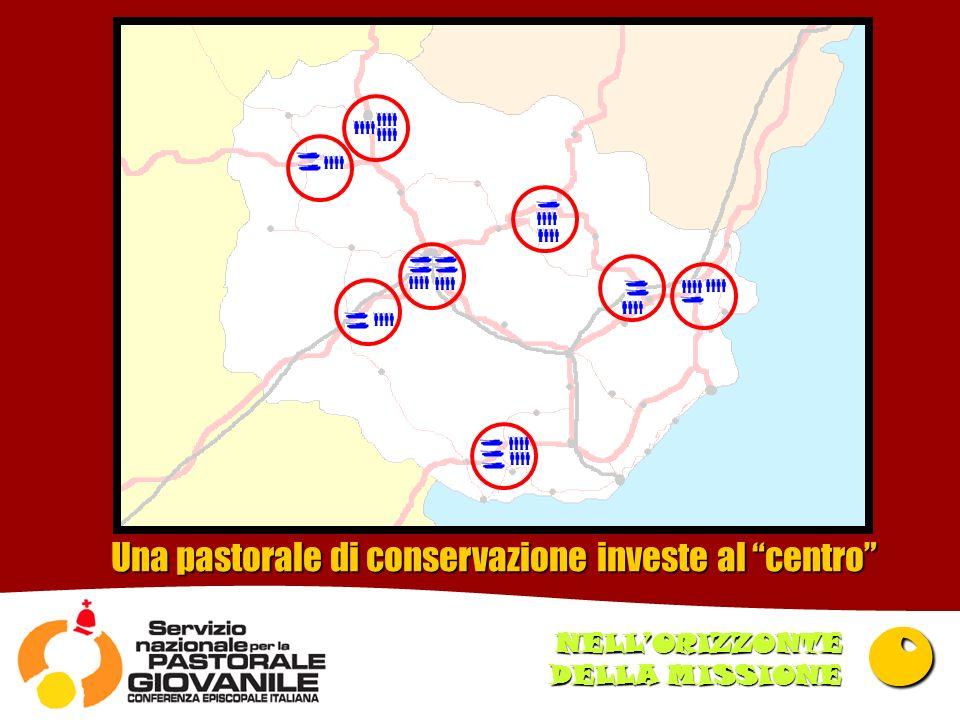 Una pastorale di conservazione investe al centro 0 NELLORIZZONTE DELLA MISSIONE