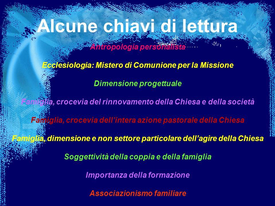 Alcune chiavi di lettura Antropologia personalista Ecclesiologia: Mistero di Comunione per la Missione Dimensione progettuale Famiglia, crocevia del r