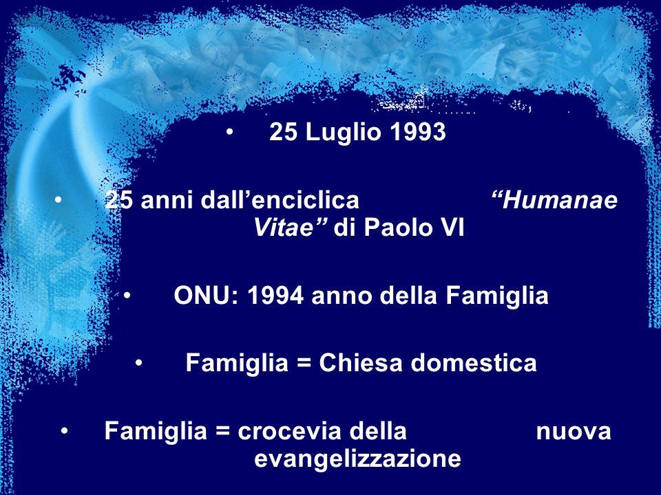 25 Luglio 1993 25 anni dallenciclica Humanae Vitae di Paolo VI ONU: 1994 anno della Famiglia Famiglia = Chiesa domestica Famiglia = crocevia della nuo