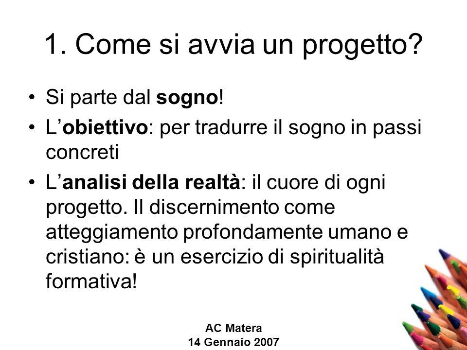 AC Matera 14 Gennaio 2007 1. Come si avvia un progetto.