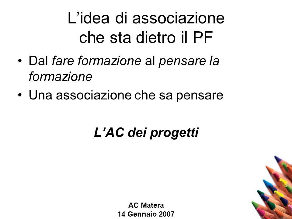 AC Matera 14 Gennaio 2007 Lidea di associazione che sta dietro il PF Dal fare formazione al pensare la formazione Una associazione che sa pensare LAC dei progetti