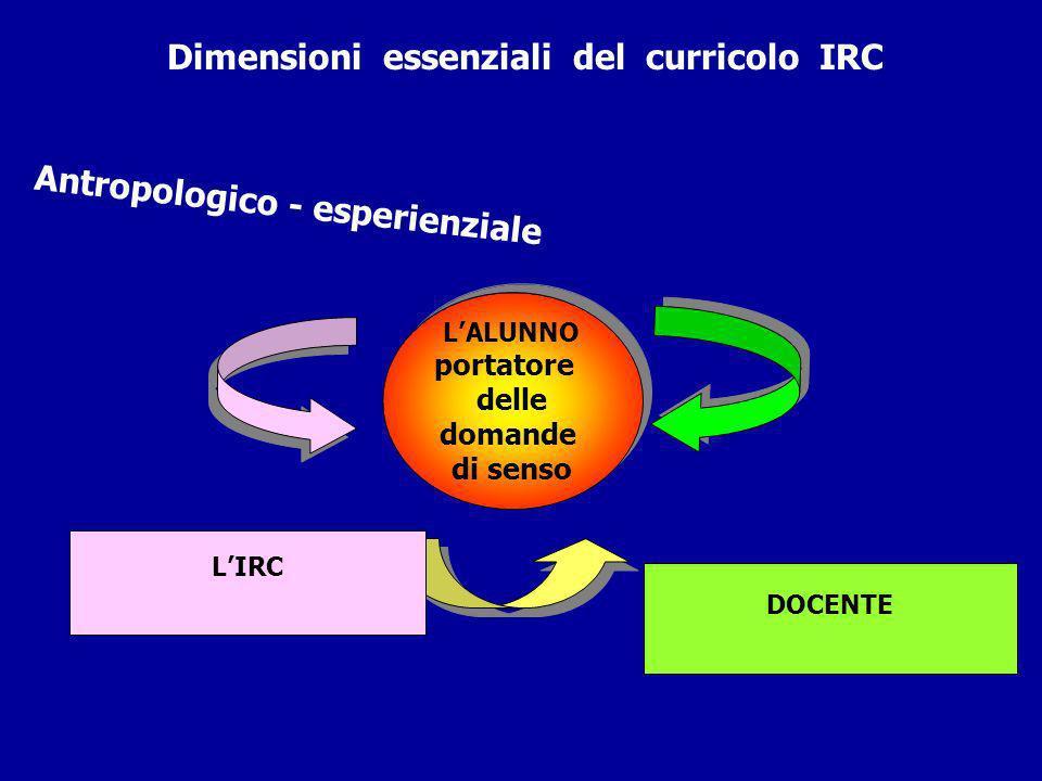 Dimensioni essenziali del curricolo IRC DOCENTE LIRC Antropologico - esperienziale LALUNNO portatore delle domande di senso LALUNNO portatore delle do