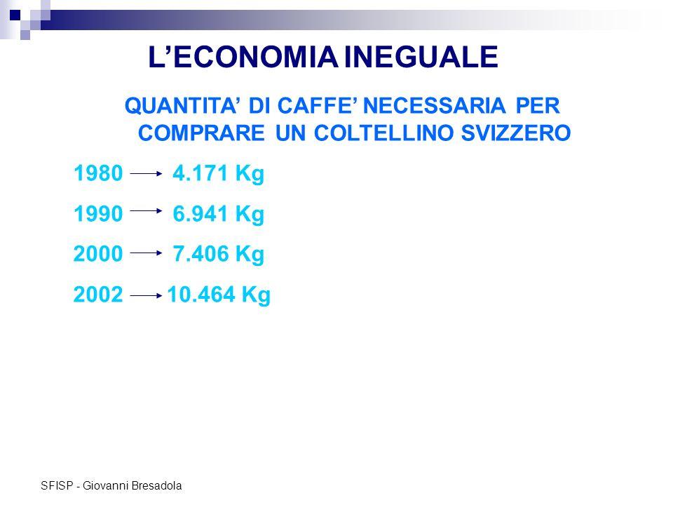SFISP - Giovanni Bresadola LECONOMIA INEGUALE QUANTITA DI CAFFE NECESSARIA PER COMPRARE UN COLTELLINO SVIZZERO 1980 4.171 Kg 1990 6.941 Kg 2000 7.406