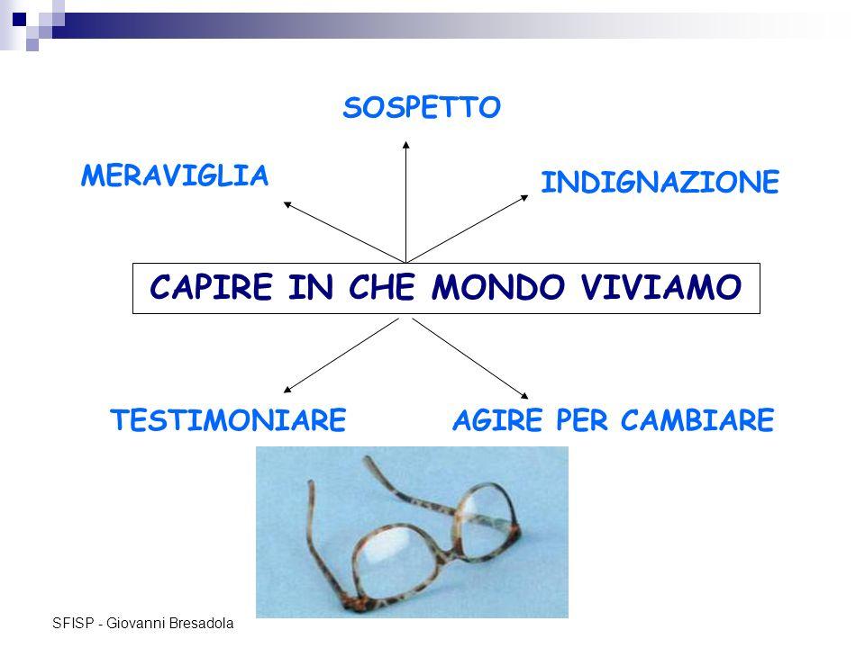 SFISP - Giovanni Bresadola CAPIRE IN CHE MONDO VIVIAMO MERAVIGLIA SOSPETTO INDIGNAZIONE TESTIMONIAREAGIRE PER CAMBIARE