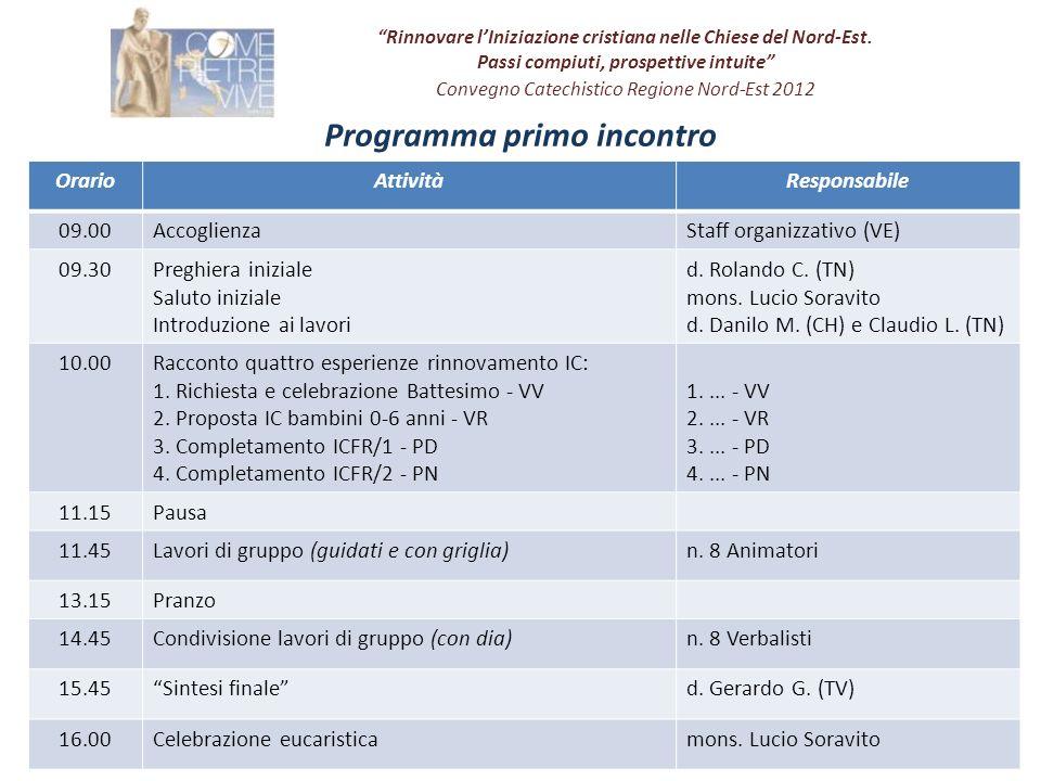 Programma primo incontro OrarioAttivitàResponsabile 09.00AccoglienzaStaff organizzativo (VE) 09.30Preghiera iniziale Saluto iniziale Introduzione ai lavori d.