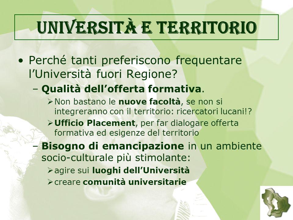 Università e territorio Perché tanti preferiscono frequentare lUniversità fuori Regione.