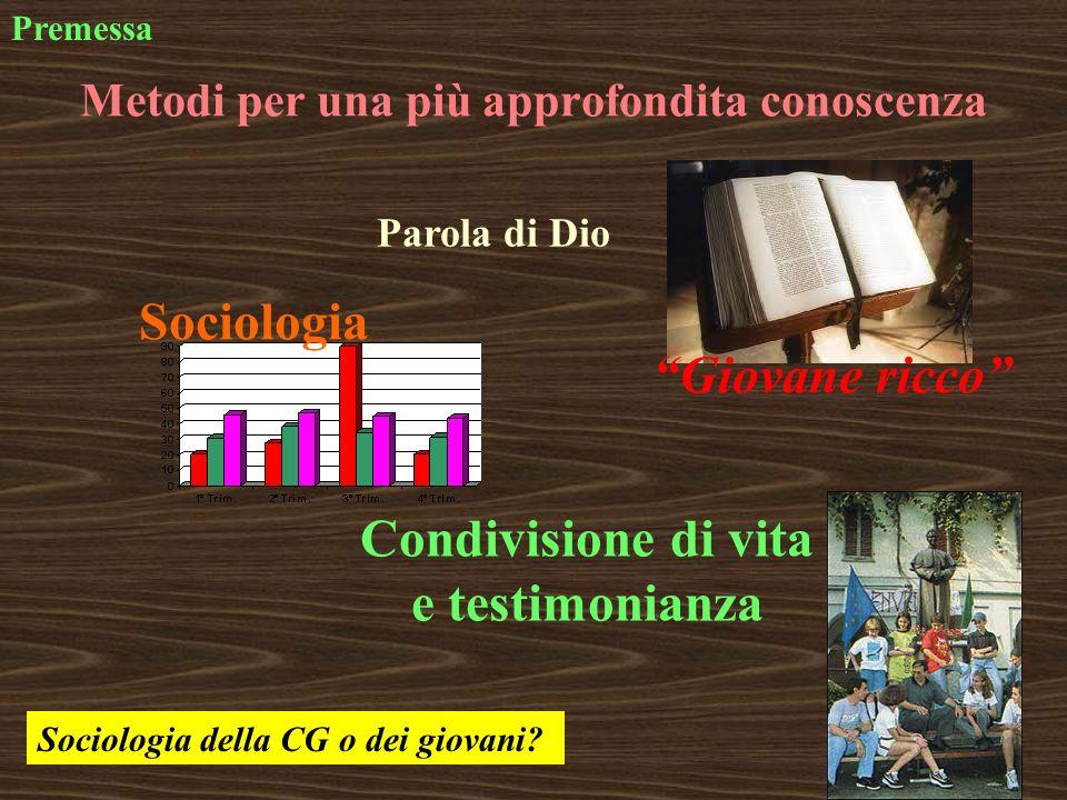Premessa Metodi per una più approfondita conoscenza Parola di Dio Giovane ricco Sociologia Condivisione di vita e testimonianza Sociologia della CG o