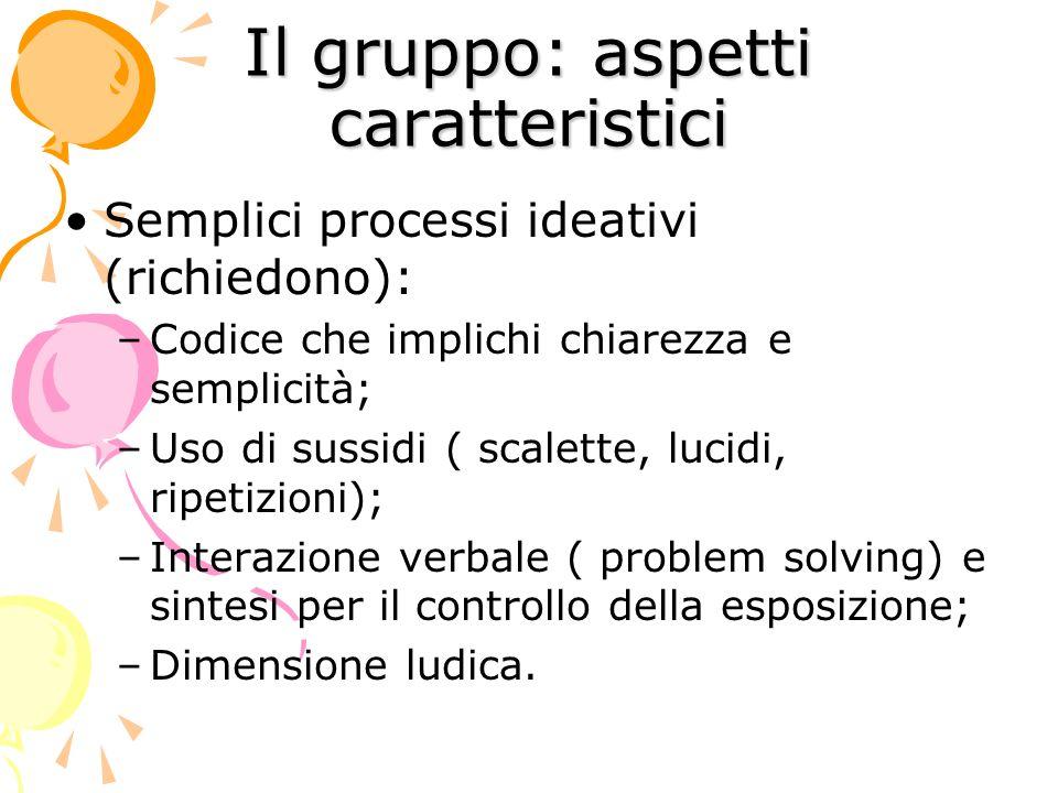 Il gruppo: aspetti caratteristici Semplici processi ideativi (richiedono): –Codice che implichi chiarezza e semplicità; –Uso di sussidi ( scalette, lu