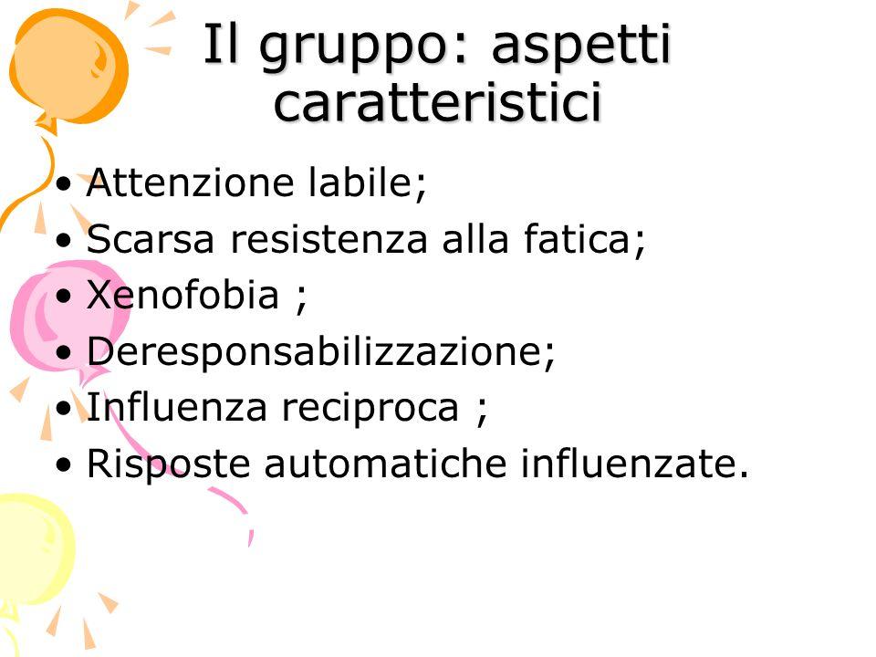 Il gruppo: aspetti caratteristici Attenzione labile; Scarsa resistenza alla fatica; Xenofobia ; Deresponsabilizzazione; Influenza reciproca ; Risposte