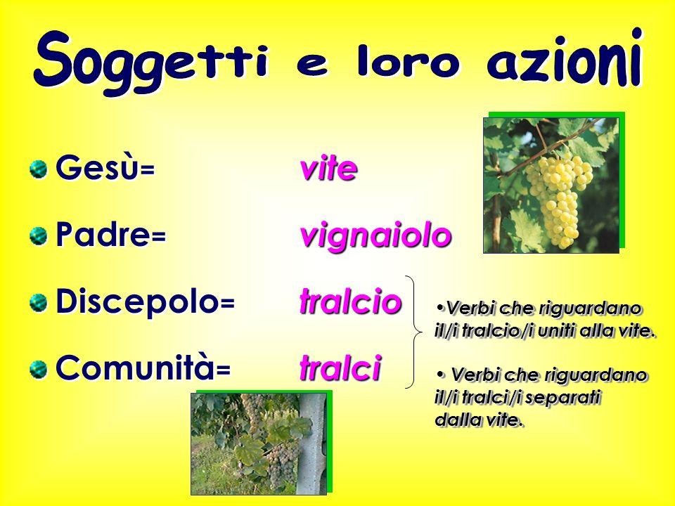 pastore * v.1 Come per limmagine del pastore (dom.