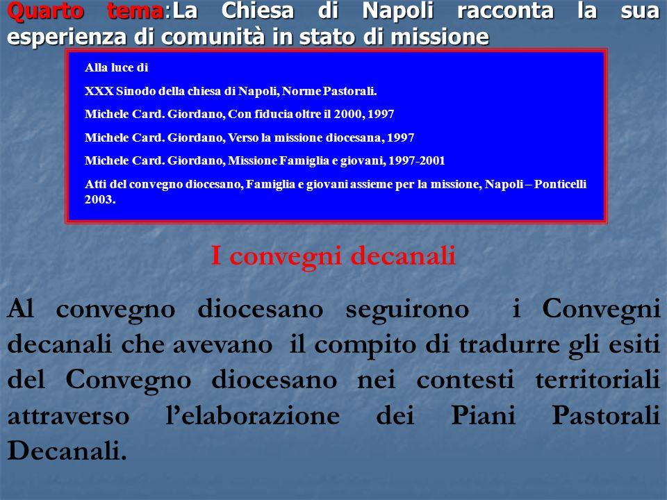 Alla luce di XXX Sinodo della chiesa di Napoli, Norme Pastorali.