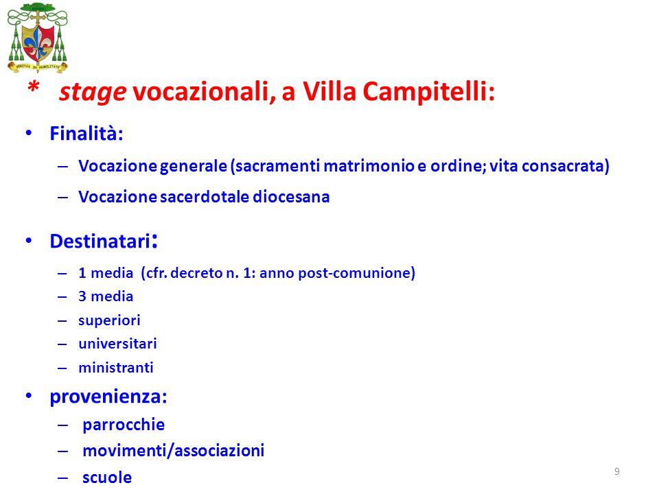 9 * stage vocazionali, a Villa Campitelli: Finalità: – Vocazione generale (sacramenti matrimonio e ordine; vita consacrata) – Vocazione sacerdotale diocesana Destinatari : – 1 media (cfr.