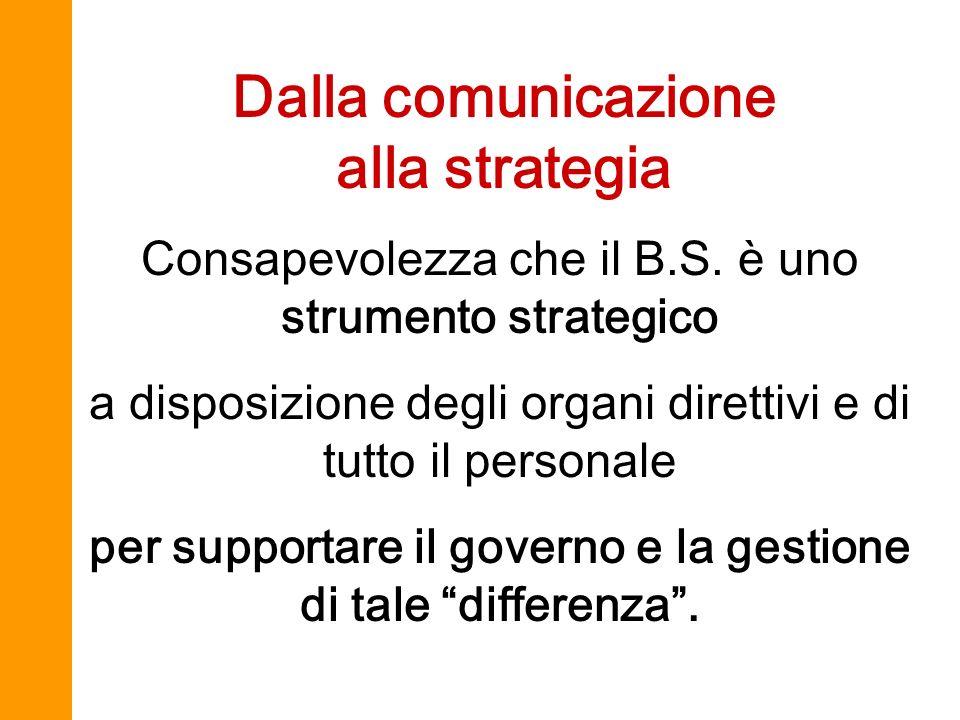 Consapevolezza che il B.S. è uno strumento strategico a disposizione degli organi direttivi e di tutto il personale per supportare il governo e la ges