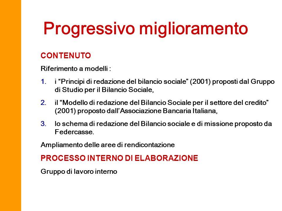 Progressivo miglioramento CONTENUTO Riferimento a modelli : 1.i Principi di redazione del bilancio sociale (2001) proposti dal Gruppo di Studio per il
