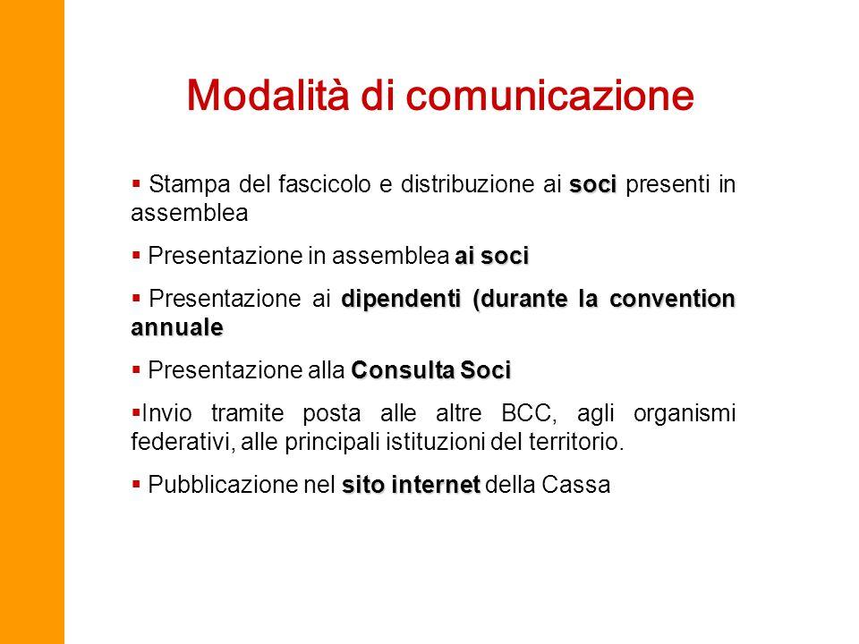 Modalità di comunicazione soci Stampa del fascicolo e distribuzione ai soci presenti in assemblea ai soci Presentazione in assemblea ai soci dipendent