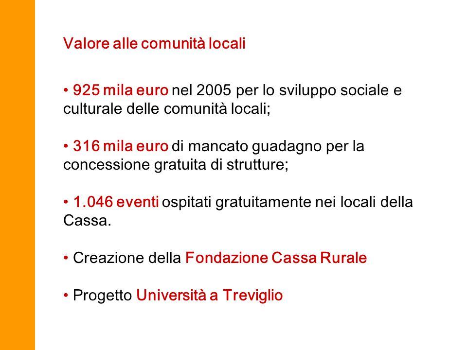 Valore alle comunità locali 925 mila euro nel 2005 per lo sviluppo sociale e culturale delle comunità locali; 316 mila euro di mancato guadagno per la