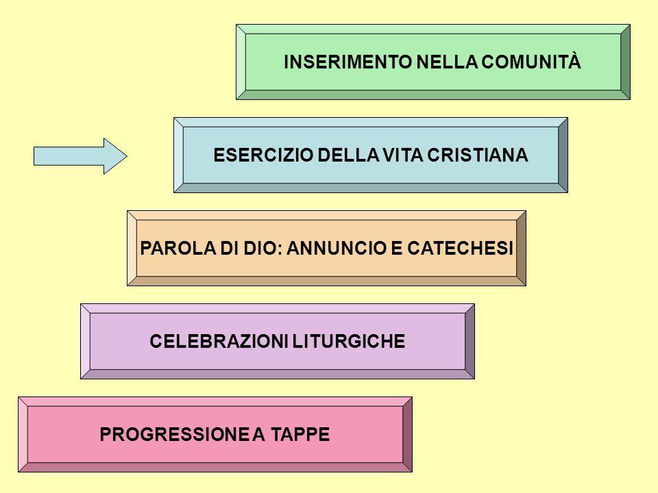 Al centro di tale rinnovamento [pastorale] va collocata la scelta di configurare la pastorale secondo il modello delliniziazione cristiana che – intes
