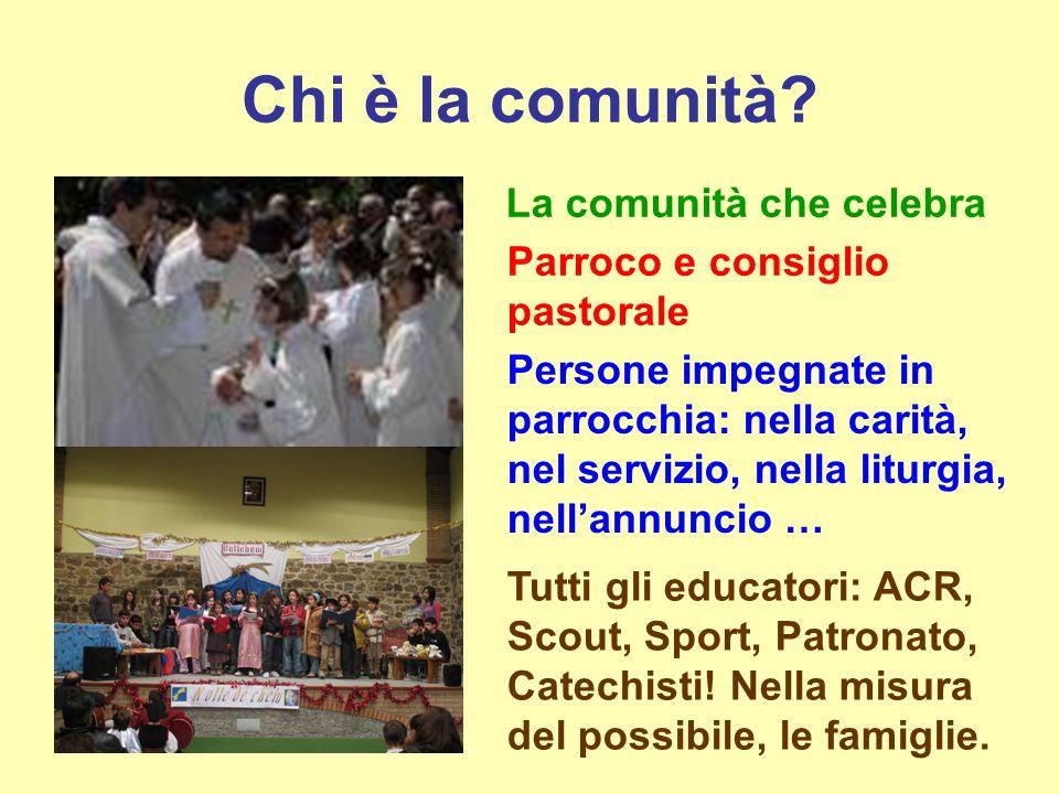 Ma che cosè la comunità? Comunità battesimale Comunità eucaristica......