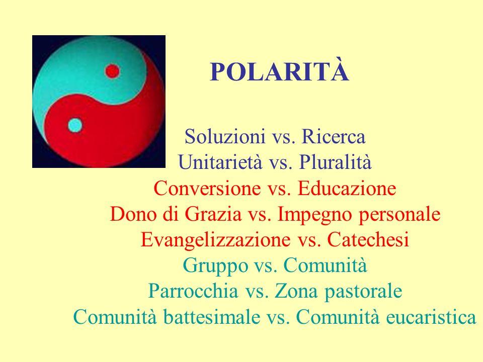 Soluzioni vs.Ricerca Unitarietà vs. Pluralità Conversione vs.