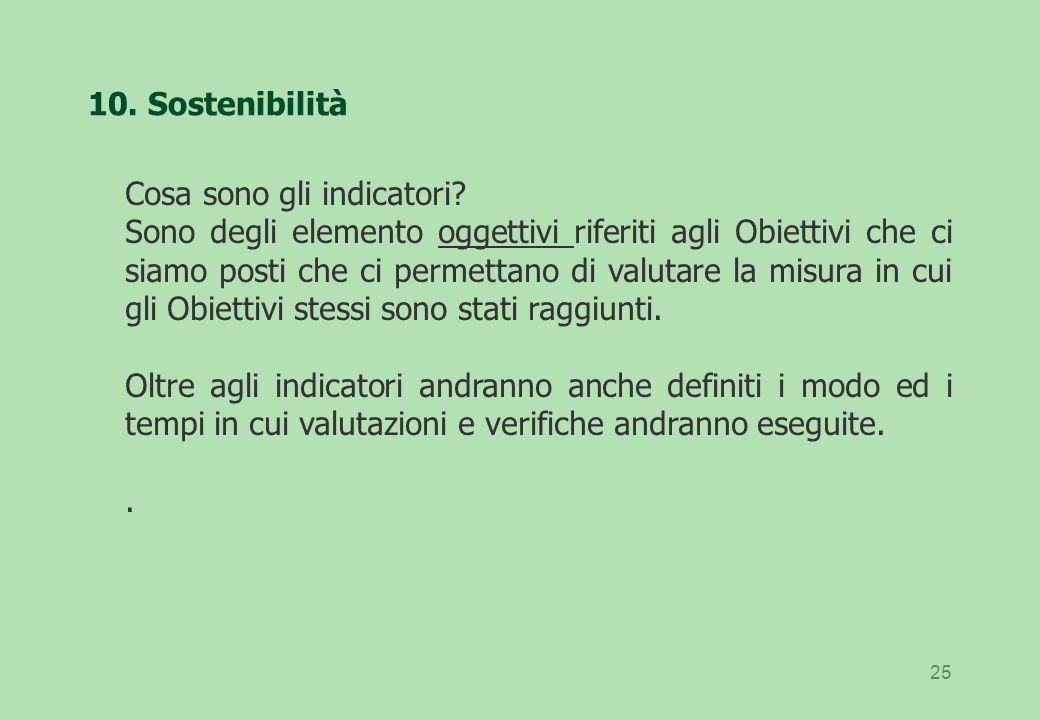 25 10.Sostenibilità Cosa sono gli indicatori.