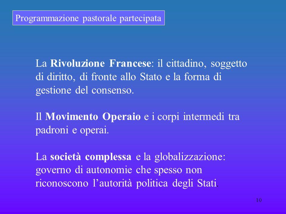 Programmazione pastorale partecipata 10 La Rivoluzione Francese: il cittadino, soggetto di diritto, di fronte allo Stato e la forma di gestione del co