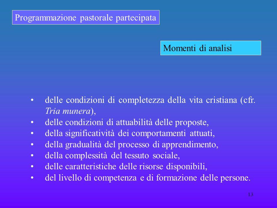 Programmazione pastorale partecipata 13 delle condizioni di completezza della vita cristiana (cfr. Tria munera), delle condizioni di attuabilità delle