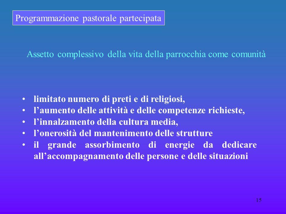 Programmazione pastorale partecipata 15 Assetto complessivo della vita della parrocchia come comunità limitato numero di preti e di religiosi, laument