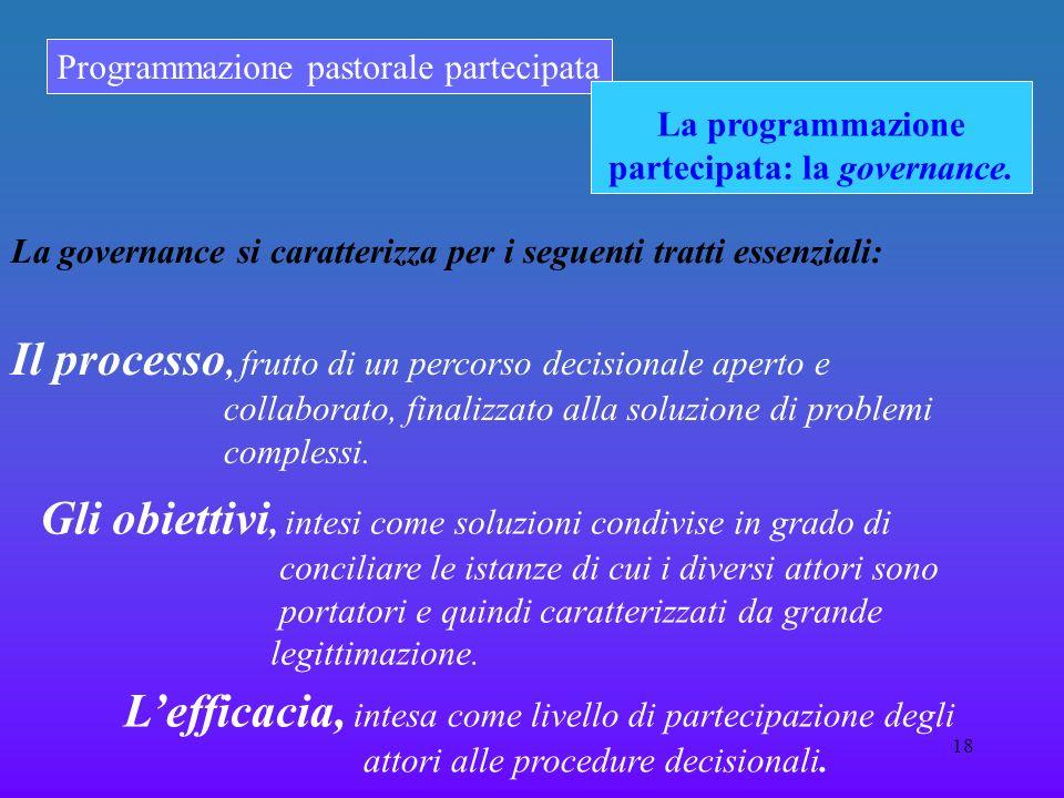Programmazione pastorale partecipata 18 La programmazione partecipata: la governance. Lefficacia, intesa come livello di partecipazione degli attori a