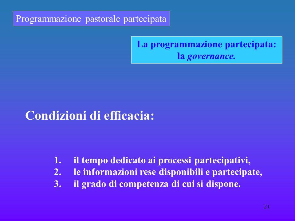 Programmazione pastorale partecipata 21 1. il tempo dedicato ai processi partecipativi, 2. le informazioni rese disponibili e partecipate, 3. il grado