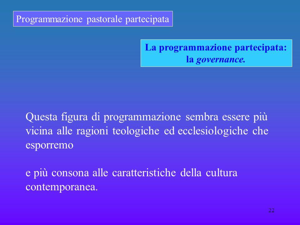 Programmazione pastorale partecipata 22 La programmazione partecipata: la governance. Questa figura di programmazione sembra essere più vicina alle ra