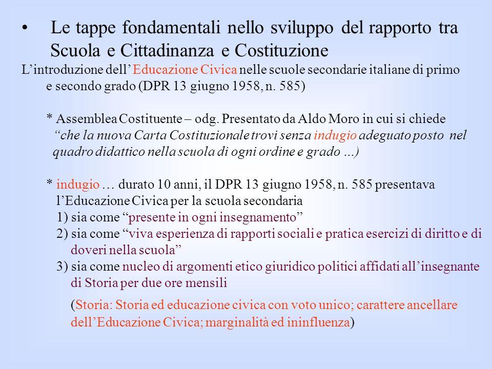 2.b.1 Lo sviluppo dellinsegnamento della Civic Education a livello internazionaledellinsegnamento 2.c.1 Le Competenze Chiave di Cittadinanza in Italia D.M.