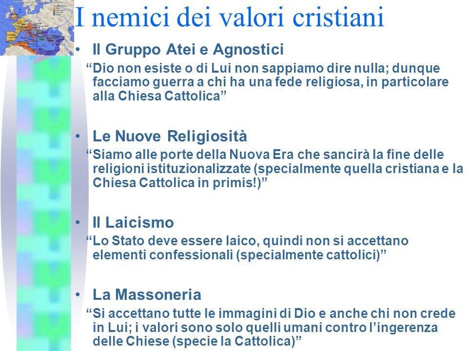 Joseph Ratzinger: Europa.I suoi fondamenti oggi e domani, Nov. 2004 Nel 2004 sono aumentati gli stati dellUnione europea e sta giungendo a conclusione