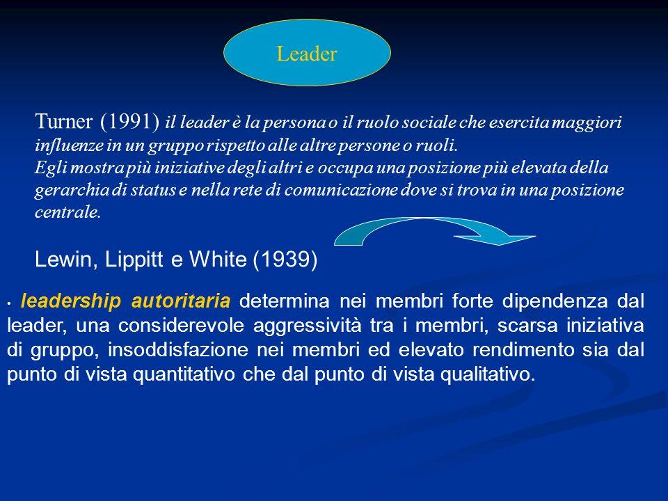 Leader Turner (1991) il leader è la persona o il ruolo sociale che esercita maggiori influenze in un gruppo rispetto alle altre persone o ruoli. Egli
