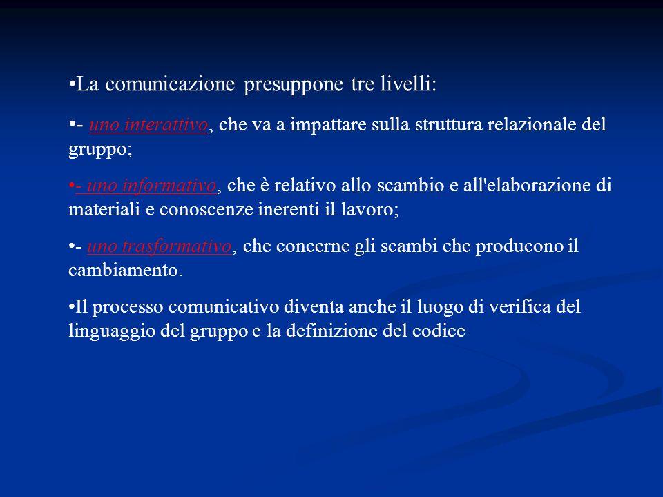 La comunicazione presuppone tre livelli: - uno interattivo, che va a impattare sulla struttura relazionale del gruppo; - uno informativo, che è relati