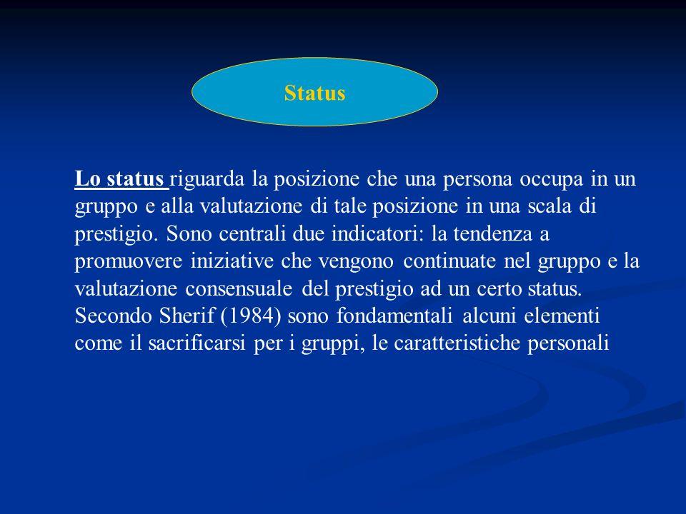 Status Lo status riguarda la posizione che una persona occupa in un gruppo e alla valutazione di tale posizione in una scala di prestigio. Sono centra